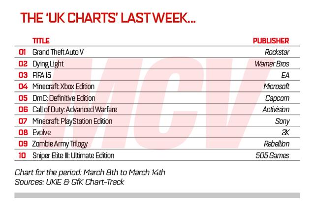 Chart1_V21